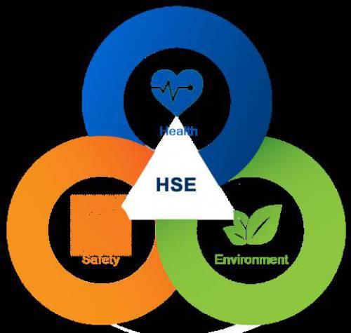 نمونه سوالات استخدامی رشته ایمنی و بهداشت محیط زیست HSE با پاسخ